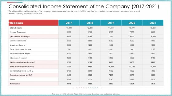Consolidated Income Statement Of The Company 2017 To 2021 Ppt Outline Structure PDF