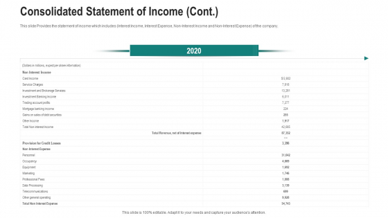 Consolidated Statement Of Income Cont Ppt Model Gridlines PDF