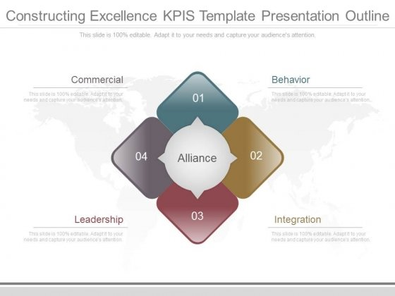 Constructing Excellence Kpis Template Presentation Outline