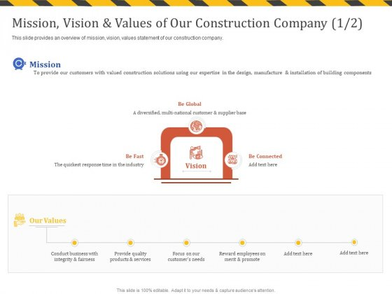 Construction Business Company Profile Mission Vision And Values Of Our Construction Company Global Elements PDF
