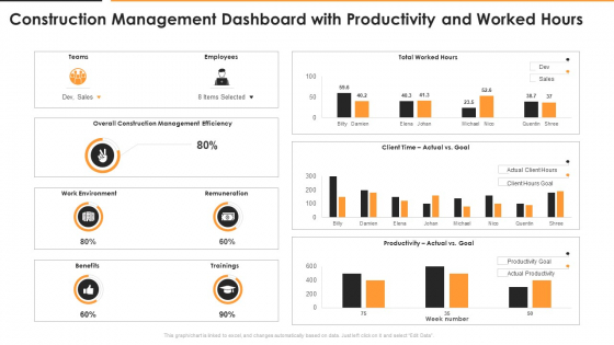 Construction Management Dashboard With Productivity And Worked Hours Diagrams PDF
