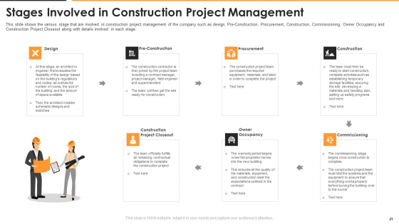 Construction_Management_For_Optimizing_Resource_Efficiency_And_Labor_Capacity_Ppt_PowerPoint_Presentation_Complete_With_Slides_Slide_21