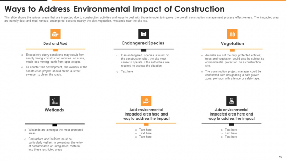 Construction_Management_For_Optimizing_Resource_Efficiency_And_Labor_Capacity_Ppt_PowerPoint_Presentation_Complete_With_Slides_Slide_33