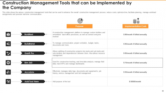 Construction_Management_For_Optimizing_Resource_Efficiency_And_Labor_Capacity_Ppt_PowerPoint_Presentation_Complete_With_Slides_Slide_34