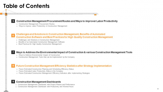 Construction_Management_For_Optimizing_Resource_Efficiency_And_Labor_Capacity_Ppt_PowerPoint_Presentation_Complete_With_Slides_Slide_4