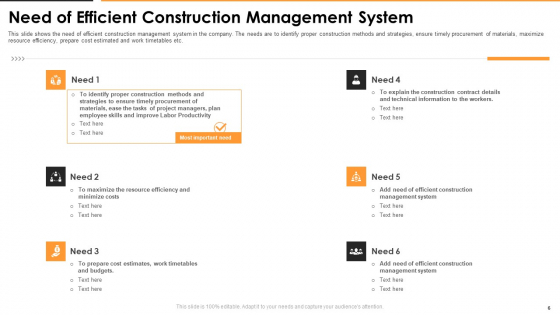 Construction_Management_For_Optimizing_Resource_Efficiency_And_Labor_Capacity_Ppt_PowerPoint_Presentation_Complete_With_Slides_Slide_6