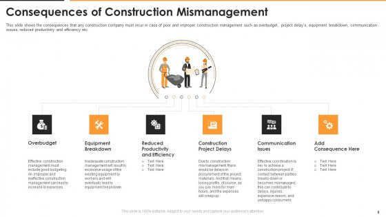 Construction_Management_For_Optimizing_Resource_Efficiency_And_Labor_Capacity_Ppt_PowerPoint_Presentation_Complete_With_Slides_Slide_8