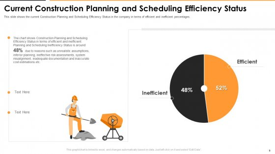 Construction_Management_For_Optimizing_Resource_Efficiency_And_Labor_Capacity_Ppt_PowerPoint_Presentation_Complete_With_Slides_Slide_9