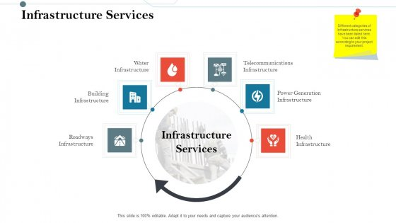 Construction_Management_Services_And_Action_Plan_Infrastructure_Services_Pictures_PDF_Slide_1