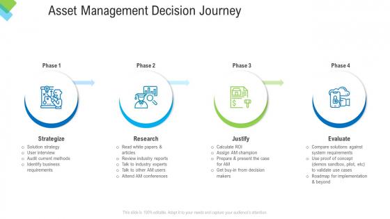 Construction Management Services Asset Management Decision Journey Clipart PDF