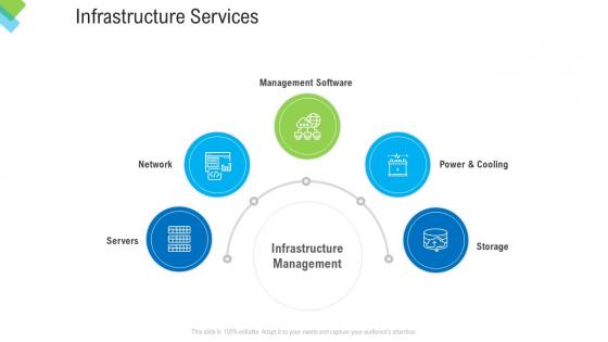 Construction Management Services Infrastructure Services Ppt Outline Slide Portrait PDF