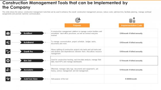 Construction Management Tools That Can Be Implemented By The Company Inspiration PDF