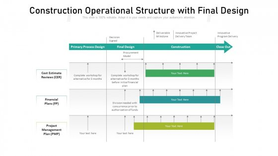 Construction Operational Structure With Final Design Ppt PowerPoint Presentation Gallery Ideas PDF