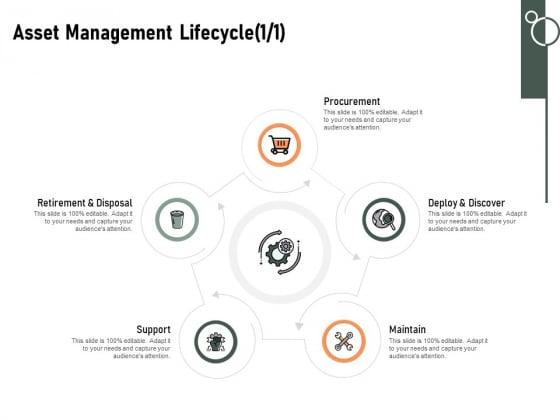 Construction Production Facilities Asset Management Lifecycle Ppt Slides Aids PDF