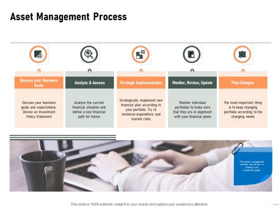 Construction Production Facilities Asset Management Process Ppt Pictures Files PDF