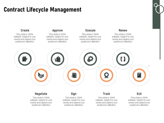 Construction Production Facilities Contract Lifecycle Management Ppt Summary Deck PDF