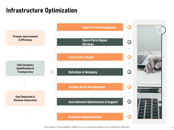 Construction Production Facilities Infrastructure Optimization Ppt Model Show PDF
