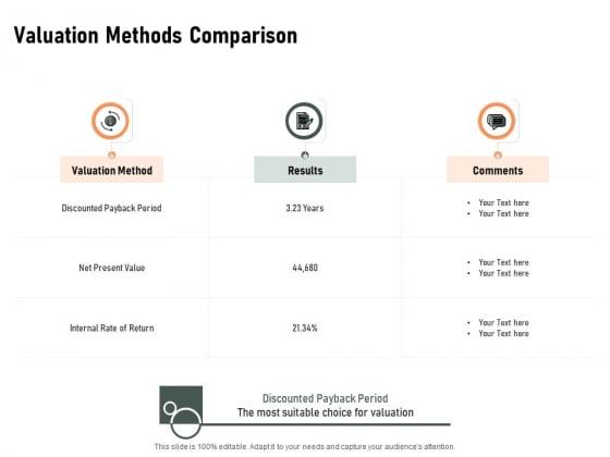 Construction Production Facilities Valuation Methods Comparison Ppt Inspiration Graphics Tutorials PDF