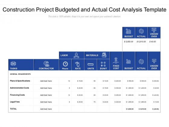 Construction_Project_Budgeted_And_Actual_Cost_Analysis_Template_Ppt_PowerPoint_Presentation_Professional_Example_PDF_Slide_1