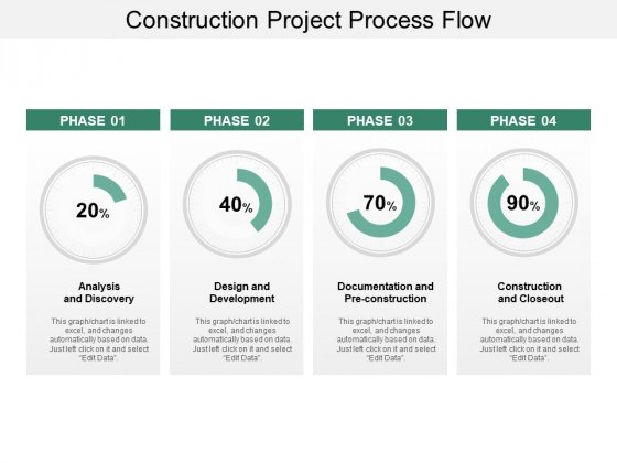Construction Project Process Flow Ppt PowerPoint Presentation Portfolio Good