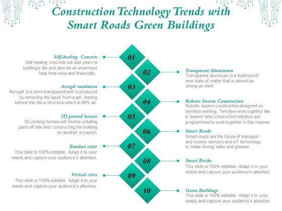 Construction Technology Trends With Smart Roads Green Buildings Ppt PowerPoint Presentation Portfolio Layouts