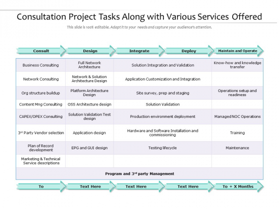 Consultation Project Tasks Along With Various Services Offered Ppt PowerPoint Presentation Gallery Graphic Images PDF