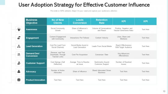 Consumer_Adoption_Approach_Target_Buyers_Ppt_PowerPoint_Presentation_Complete_Deck_With_Slides_Slide_10