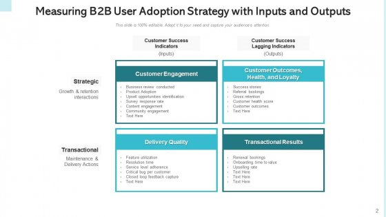 Consumer_Adoption_Approach_Target_Buyers_Ppt_PowerPoint_Presentation_Complete_Deck_With_Slides_Slide_2