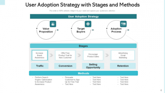 Consumer_Adoption_Approach_Target_Buyers_Ppt_PowerPoint_Presentation_Complete_Deck_With_Slides_Slide_6
