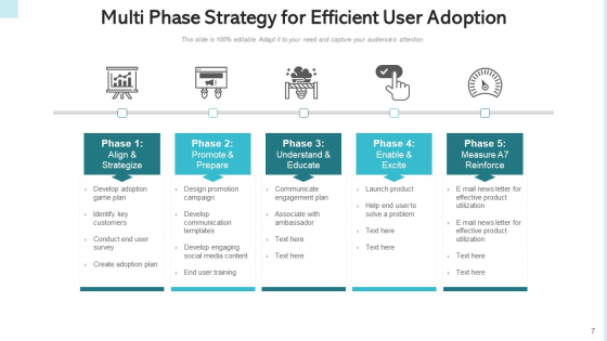 Consumer_Adoption_Approach_Target_Buyers_Ppt_PowerPoint_Presentation_Complete_Deck_With_Slides_Slide_7