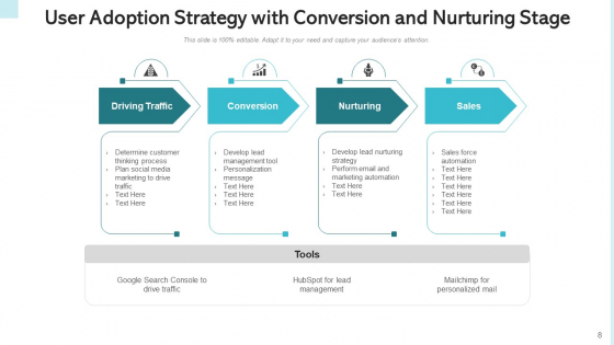 Consumer_Adoption_Approach_Target_Buyers_Ppt_PowerPoint_Presentation_Complete_Deck_With_Slides_Slide_8