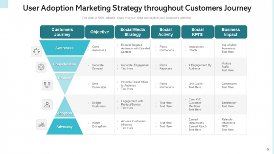 Consumer_Adoption_Approach_Target_Buyers_Ppt_PowerPoint_Presentation_Complete_Deck_With_Slides_Slide_9