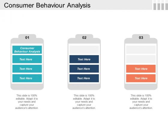 Consumer Behaviour Analysis Ppt PowerPoint Presentation Ideas Slide Download Cpb