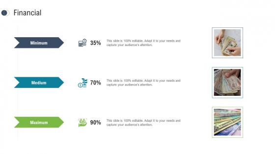 Consumer Complaint Procedure Financial Ppt Outline Design Templates PDF