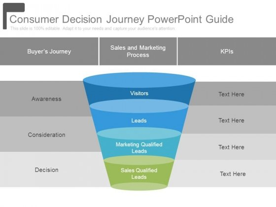 Consumer Decision Journey Powerpoint Guide