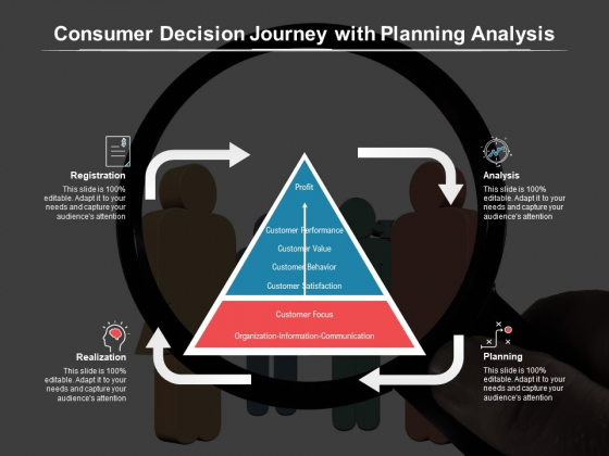 Consumer Decision Journey With Planning Analysis Ppt PowerPoint Presentation Ideas Themes