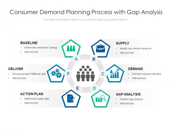 Consumer Demand Planning Process With Gap Analysis Ppt PowerPoint Presentation Pictures Graphics PDF