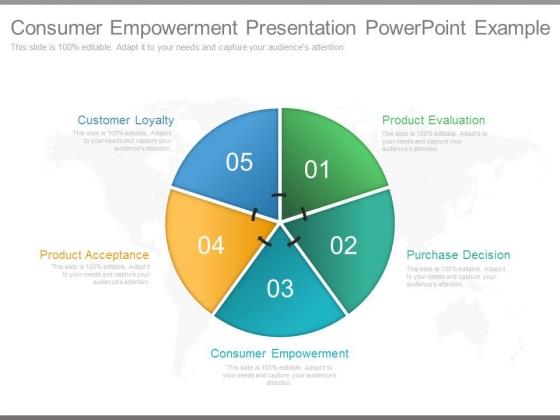 Consumer Empowerment Presentation Powerpoint Example