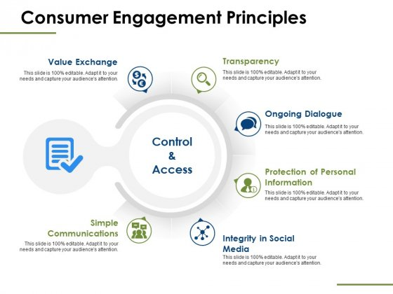 Consumer Engagement Principles Ppt PowerPoint Presentation Show File Formats
