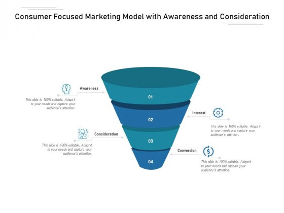 Consumer Focused Marketing Model With Awareness And Consideration Ppt PowerPoint Presentation Icon Good PDF