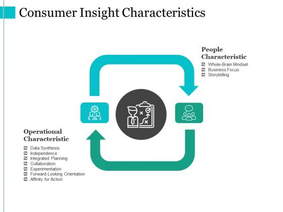 Consumer Insight Characteristics Ppt PowerPoint Presentation Portfolio Slideshow