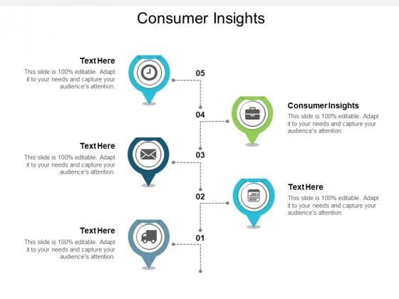 Consumer Insights Ppt PowerPoint Presentation Slides Model Cpb