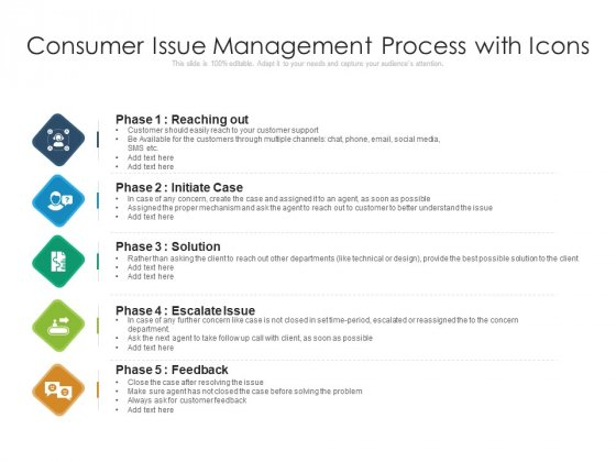 Consumer Issue Management Process With Icons Ppt PowerPoint Presentation Pictures Template PDF