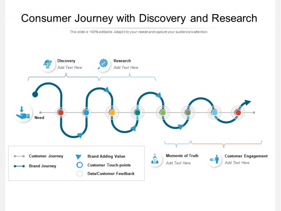 Consumer Journey With Discovery And Research Ppt PowerPoint Presentation Gallery Graphics Template PDF