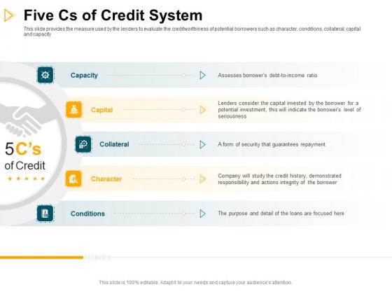 Consumer Lending Procedure Five Cs Of Credit System Ppt Inspiration Picture PDF