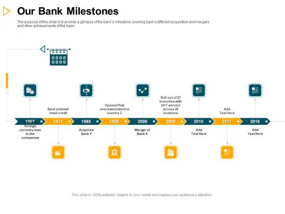 Consumer Lending Procedure Our Bank Milestones Ppt Professional Slide PDF