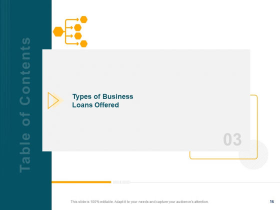 Consumer_Lending_Procedure_Ppt_PowerPoint_Presentation_Complete_Deck_With_Slides_Slide_16
