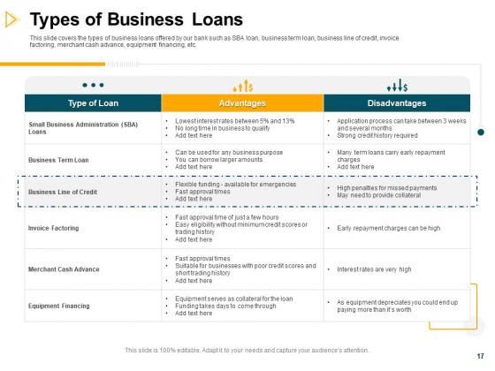Consumer_Lending_Procedure_Ppt_PowerPoint_Presentation_Complete_Deck_With_Slides_Slide_17