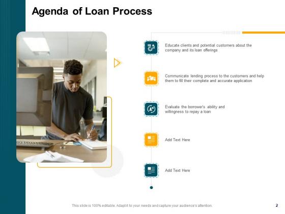 Consumer_Lending_Procedure_Ppt_PowerPoint_Presentation_Complete_Deck_With_Slides_Slide_2