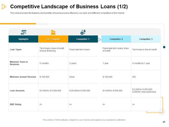 Consumer_Lending_Procedure_Ppt_PowerPoint_Presentation_Complete_Deck_With_Slides_Slide_21